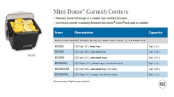 MINI DOME GARNISH CENTERS
