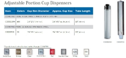ADJUSTABLE PORTION CUP DISPENSERS
