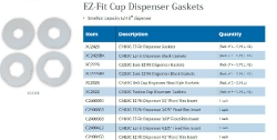 EZ-FIT CUP DISPENSER GASKETS