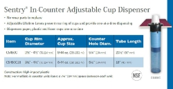 SENTRY IN-COUNTER ADJUSTABLE CUP DISPENSER