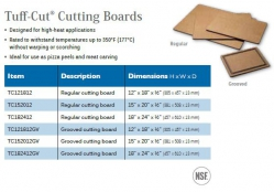 TUFF-CUT CUTTING BOARDS