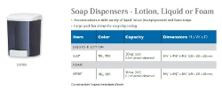 SOAP DISPENSERS-LOTION, LIQUID OR FOAM