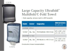 LARGE CAPACITY ULTRAFOLD MULTIFOLD / C-FOLD TOWEL