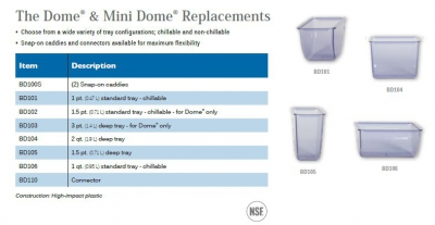 THE DOME & MINI DOME REPLACEMENTS