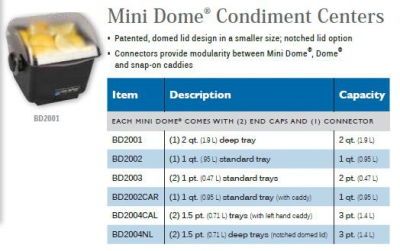 MINI DOME CONDIMENT CENTERS