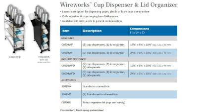 WIREWORKS CUP DISPENSER AND LID ORGANIZER