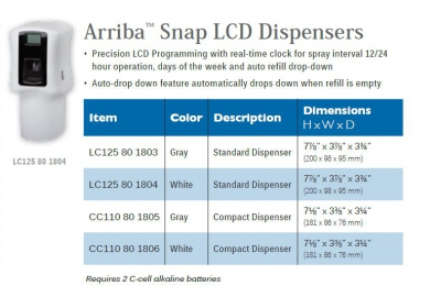 ARRIBA SNAP LCD DISPENSERS