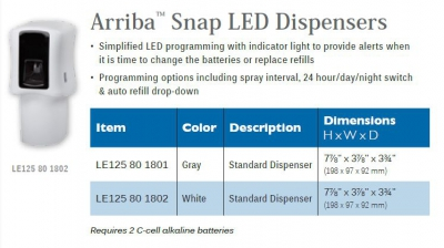 ARRIBA SNAP LED DISPENSERS