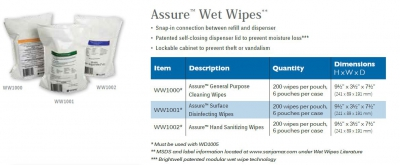 ASSURE WET WIPES