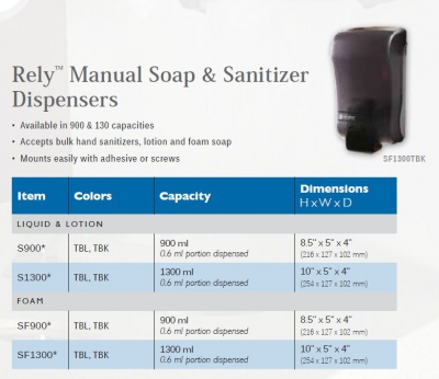 RELY MANUAL SOAP & SANITIZER DISPENSERS