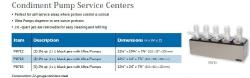 CONDIMENT PUMP SERVICE CENTERS