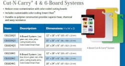 CUT-N-CARRY 4 & 6-BOARD SYSTEMS