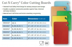 CUT-N-CARRY COLOR CUTTING BOARDS