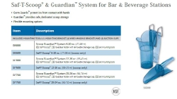 SAF-T-SCOOP & GUARDIAN SYSTEM FOR BAR & BEVERAGE STATIONS