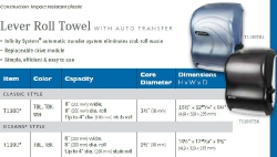LEVER ROLL TOWEL